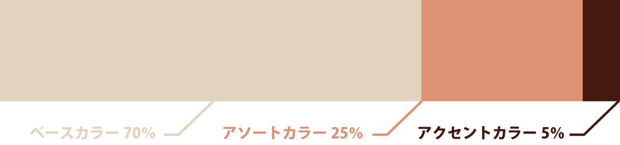 カラーシミュレーション/配色のルール:色分け編
